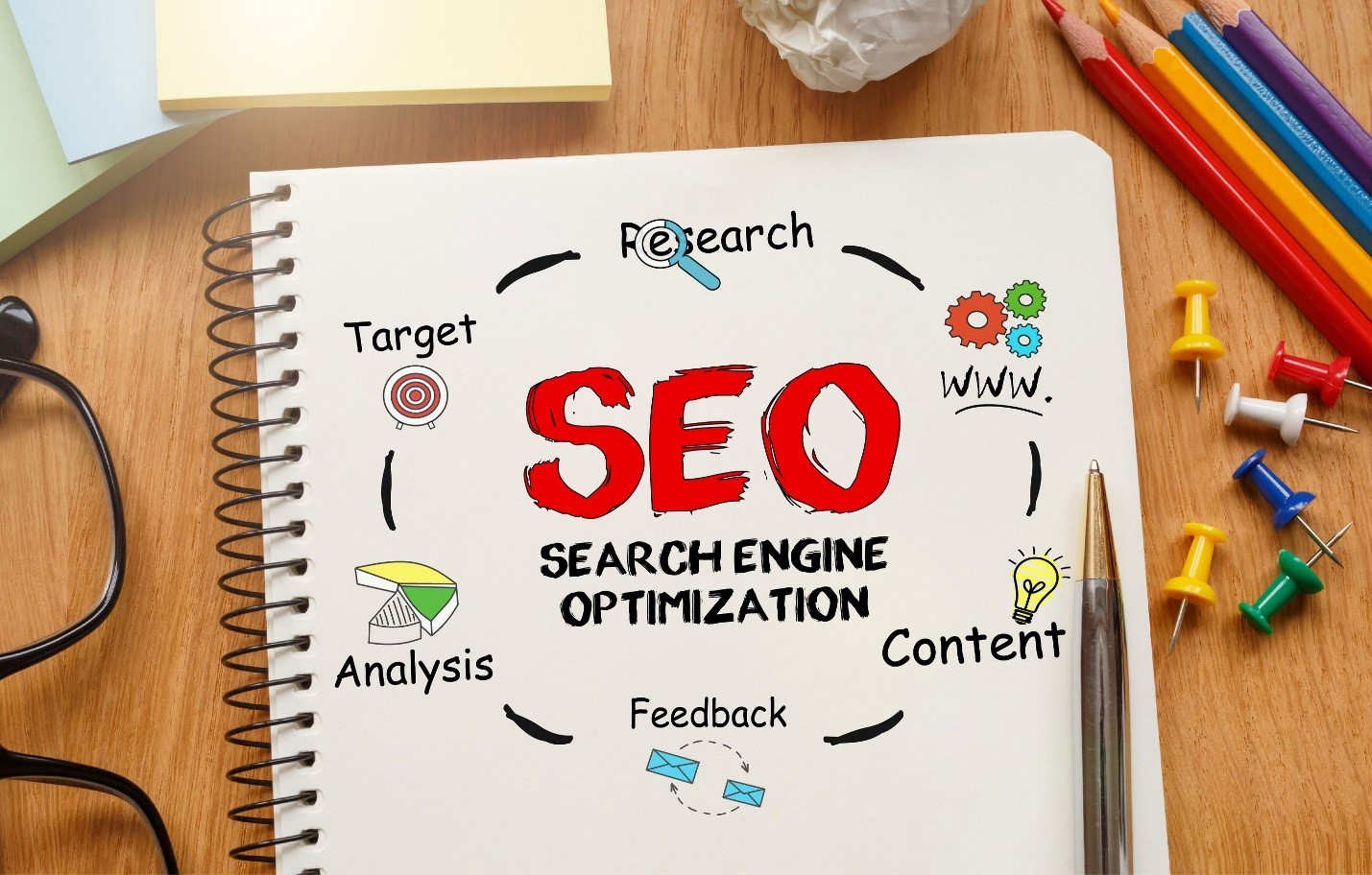 Companies and How They can Make SEO Work for Their Online Presence
